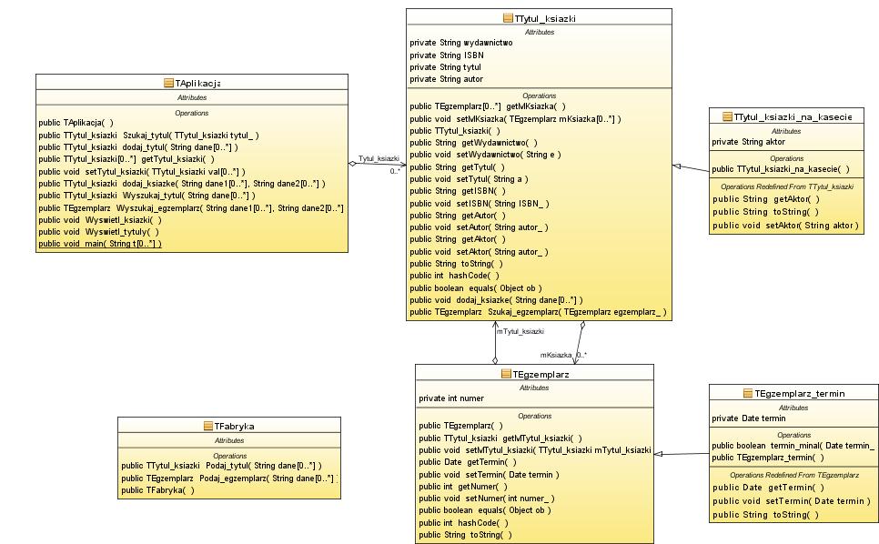 Diagram overview package element diagram ccuart Choice Image